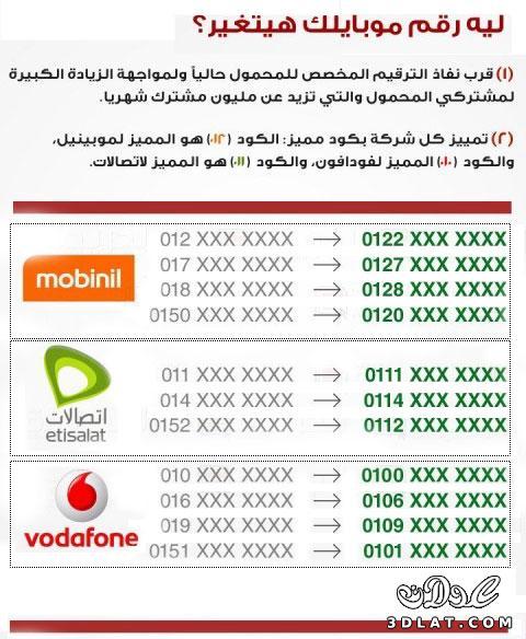 تغيير ارقام المحمول اليوم 6/10/2011- الارقام الجديدة للشبكات  13178431981
