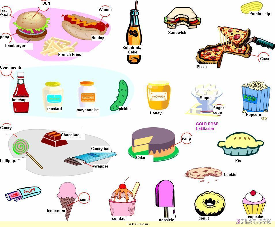 مواد غذائية بالانجليزى صفحة 1