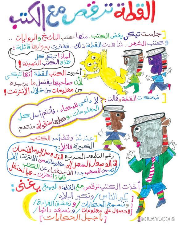 ... قصص عربية للاطفال - قصص اطفال بالصوت وصورة ...