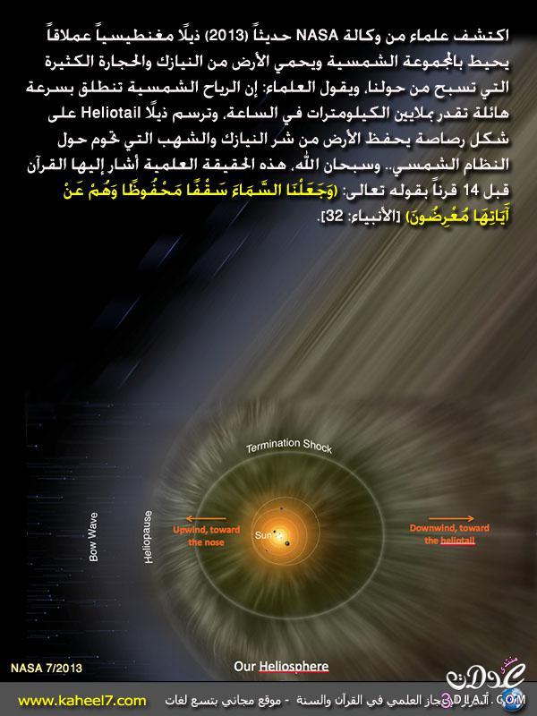 رائع بالصور: من أسرار الإعجاز العلمي في القرآن والسنة 13742925024