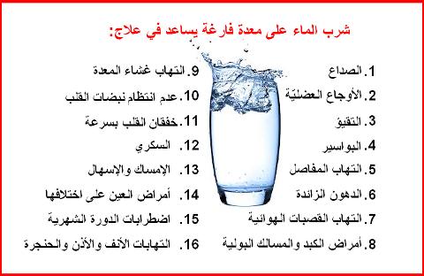 شرب الماء على معدة فارغه يساعه فى علاج .... 13888954141.png