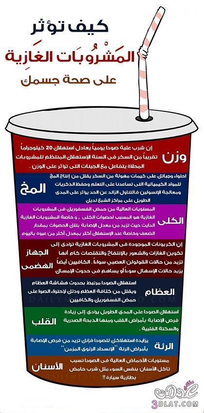 كيف تؤثر المشروبات الغازيه على صحه جسمك 13889002593.jpg