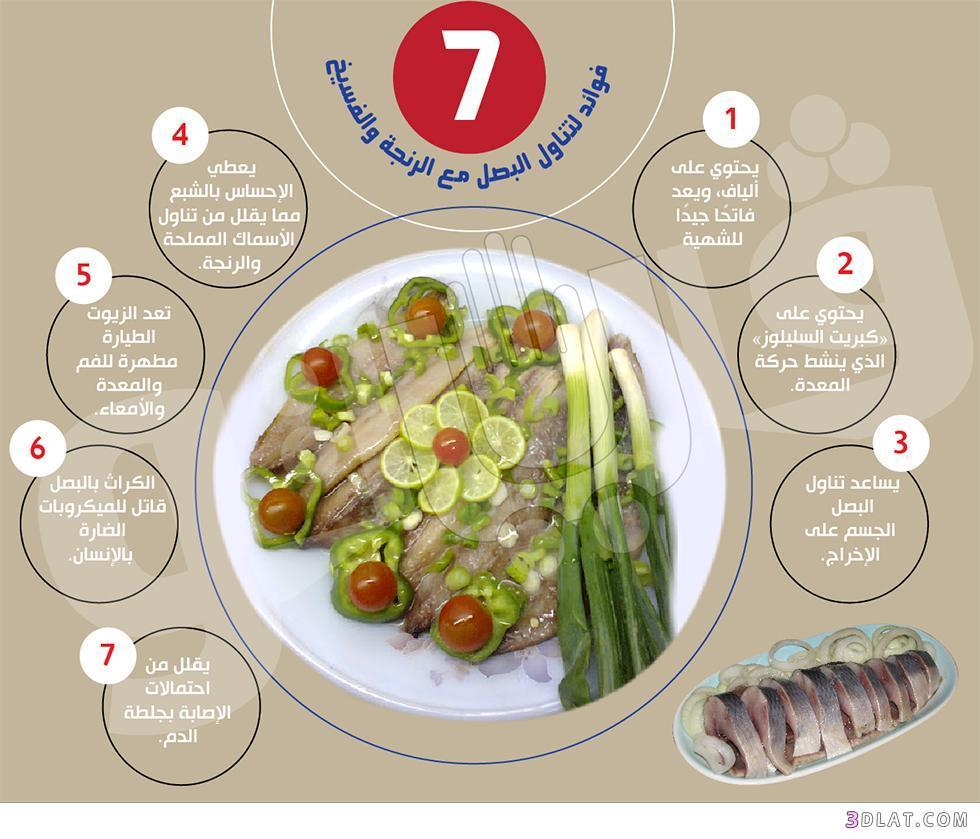 فوائد لتناول البصل الرنجة والفسيخ 3dlat.com_06_18_670b