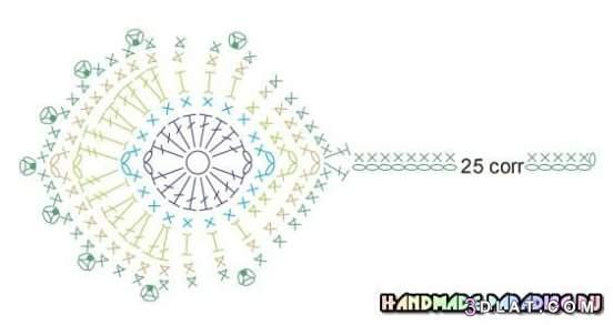 طريقة مفرش كروشية بألوان الطاووس بالباترون,كيفية 3dlat.com_08_19_9bf5