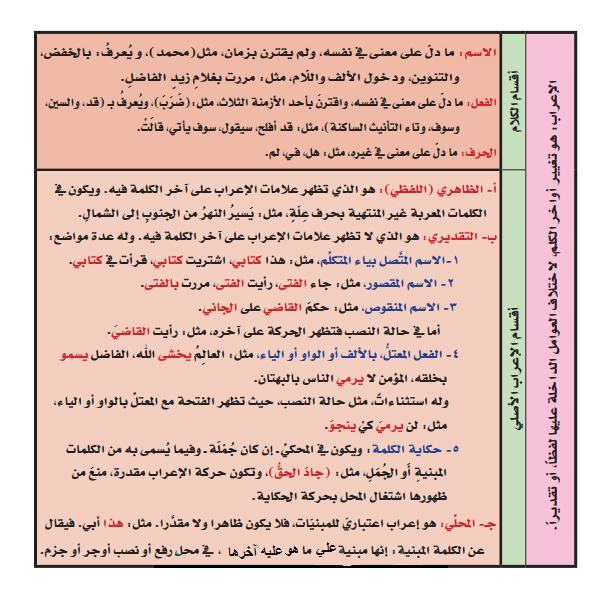 ملخص قواعد اللغة العربية للمرحلة الإبتدائية 3dlat.com_11_18_633b
