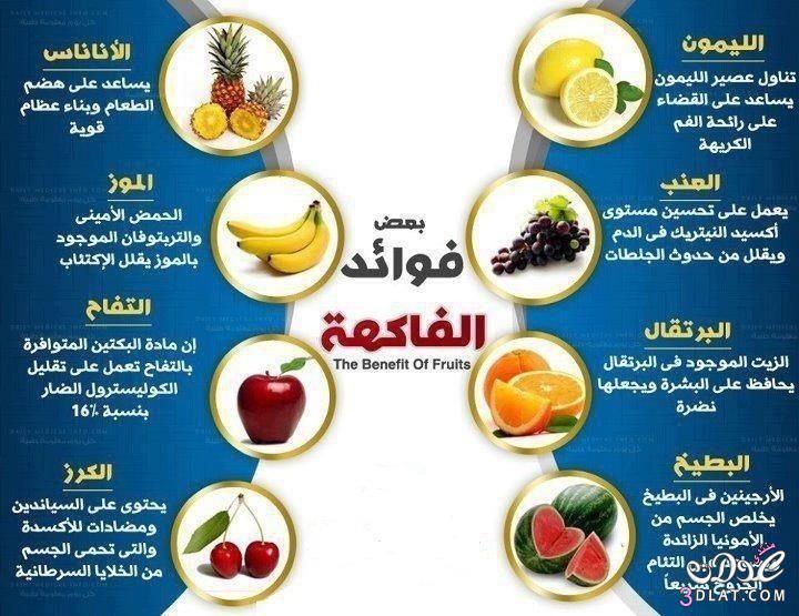 فوائد الفواكه ,معلومات صحيه مهمه