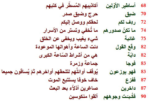 تيسرمن سورةالنمل للشيخ الله الجهني اليوم 3dlat.com_15_18_a86e