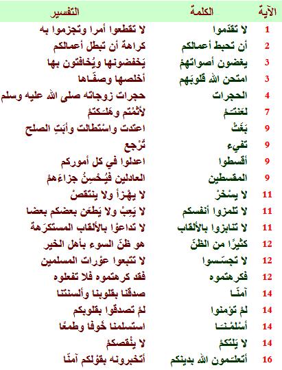 تيسرمن سورةالحجرات للشيخ صالح حميداليوم مرفق 3dlat.com_16_18_d1af