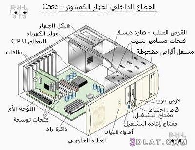 للخدمة فأس لاتيني اجزاء الكمبيوتر الداخلية بالصور Comertinsaat Com