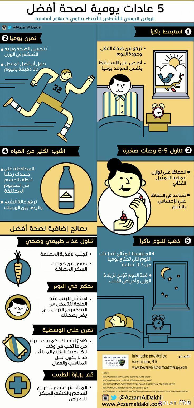 عادات يومية لصحة افضل.اهم العادات التى 3dlat.com_27_18_b205