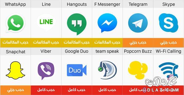 اقض على مشكلة حجب المكالمات المجانية فقط بطريقتين ؟؟!! coobra.net