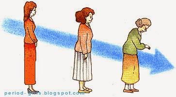 أعراض اليأس المرأة