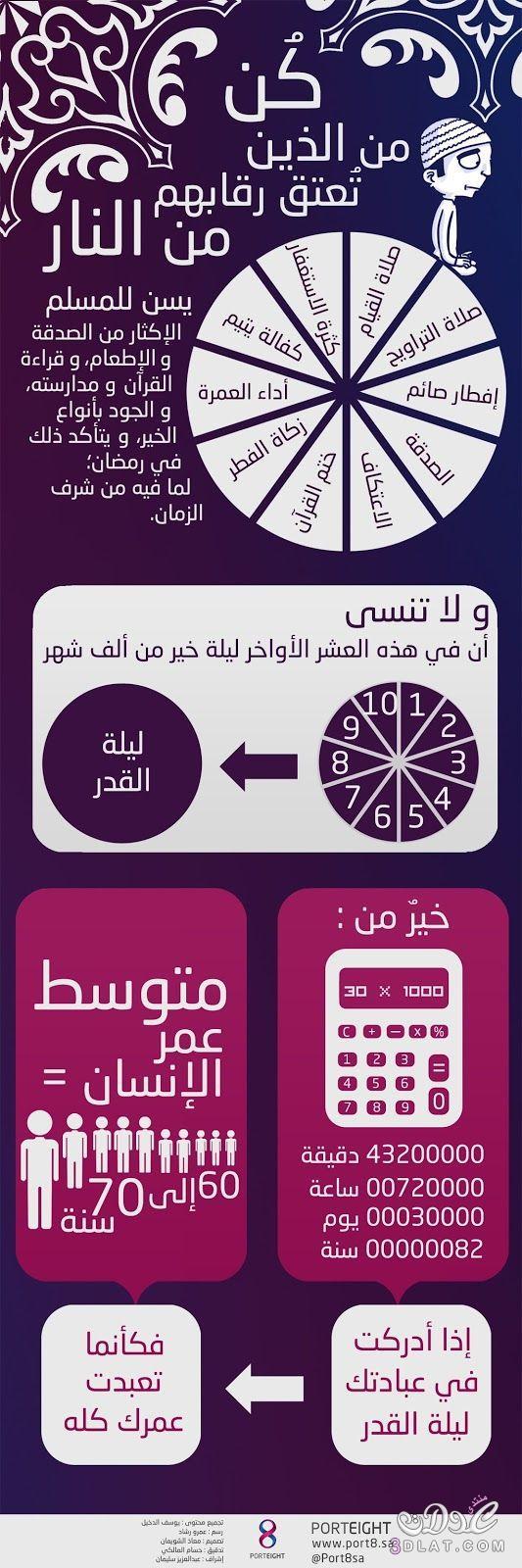 رمضان 2018 اهلا رمضان 2018 ادعية 3dlat.net_21_17_ec5c