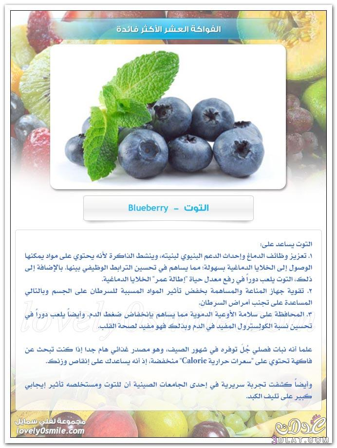 Top 10 Fruits For Healthy Aging 3dlat.net_22_15_dd5f
