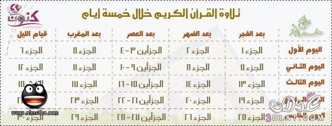 طريقة سهله لختم القرآن الكريم جدول ختم القرآن الكريم في شهر